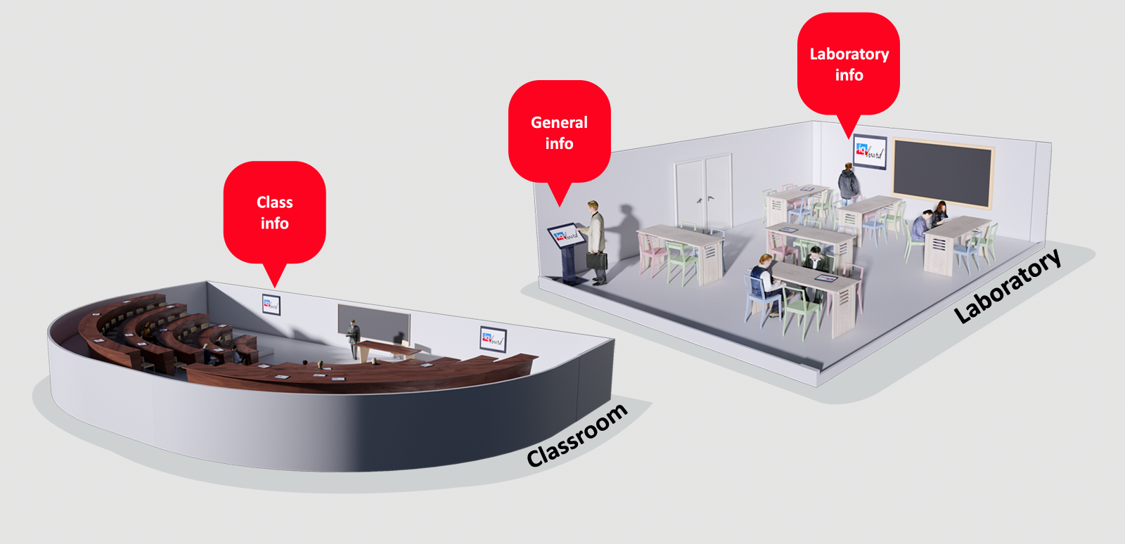IQboard_Education_Classroom+Laboratory